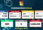 Covid Sicilia, il DATO dagli ospedali: meno ricoveri, salgono le Terapie Intensive