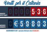 Calcio Catania, i tifosi partecipano alla raccolta fondi: donati quasi 60mila euro, si mobilita anche la Nord