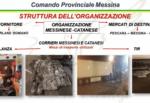 """Narcotraffico in """"zona rossa"""" con le ambulanze. Catanesi e messinesi """"uniti"""" per i carichi di droga: 8 arresti in Sicilia, Abruzzo e Lazio – IL VIDEO"""