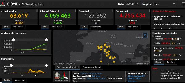 Bollettino Covid Italia, 951 nuovi contagi nell'ultimo giorno: il report completo