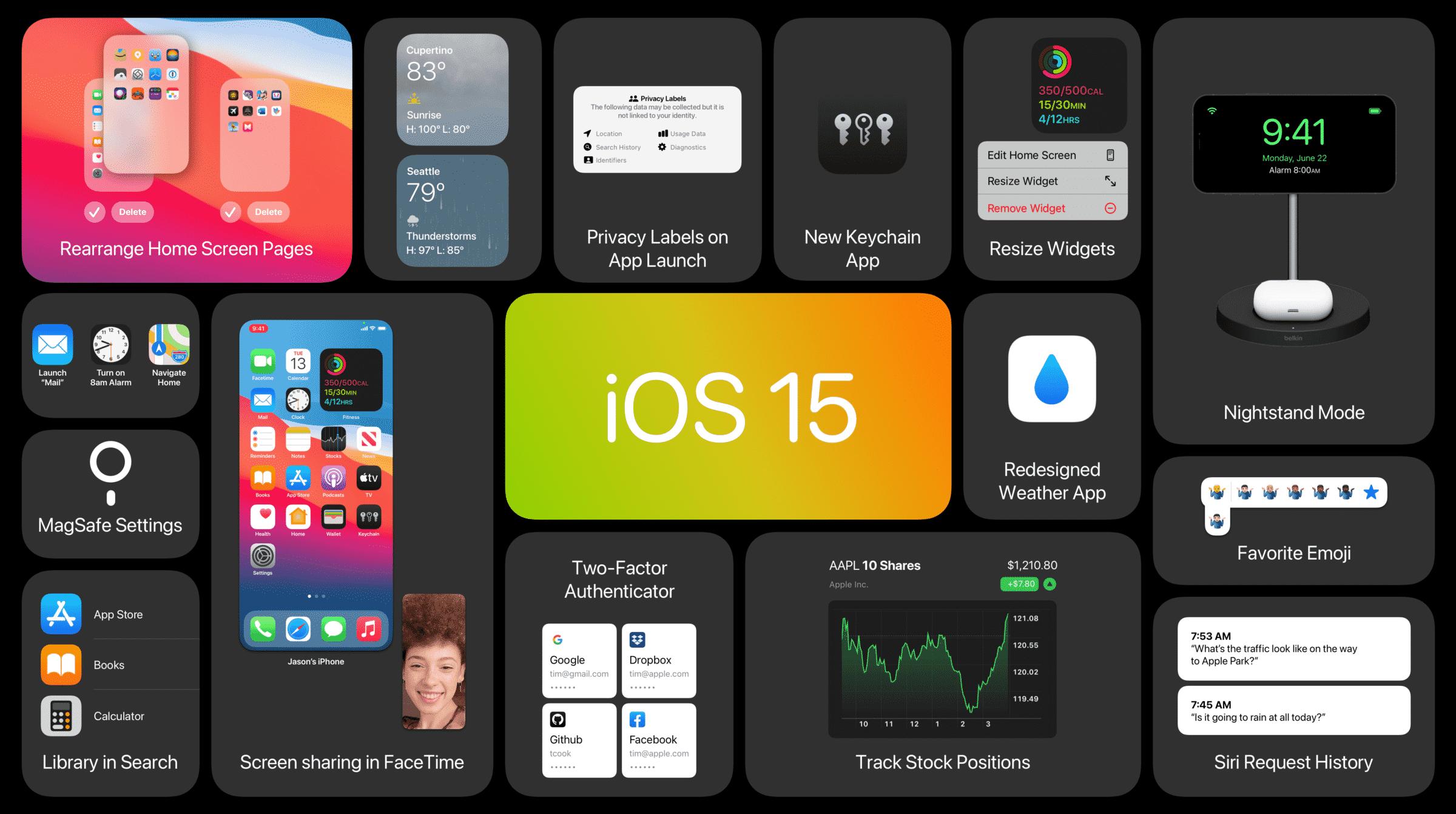 iOS 15: una riedizione poco convincente di iOS 14